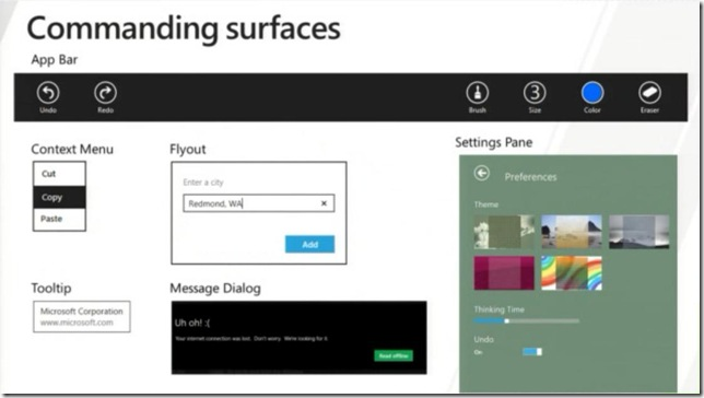 Windows 8 In-box Controls - Commanding surfaces - for Metro style apps