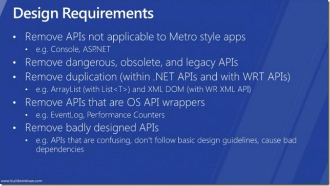 Windows 8 .NET dev view - Metro profile design requirements - of app dev